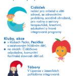 letacek-2016-cj